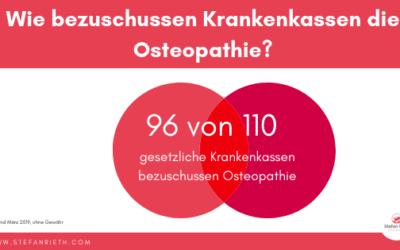 Q & A Krankenkasse und Bezuschussung