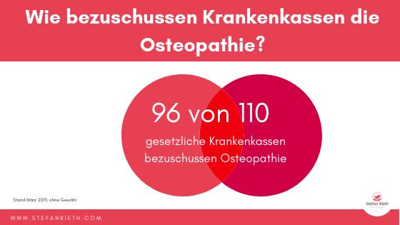 Bezuschusst DEINE Krankenkasse Osteopathie?