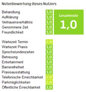 Stefan Rieth Heilpraktiker in München - Bewertung vom Februar 2019